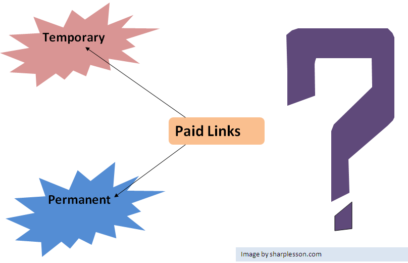 learn paid links