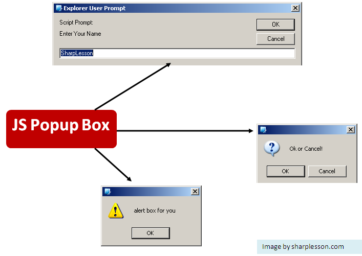 learn JavaScript popup box