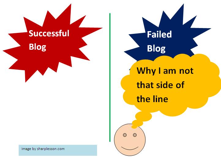 learn successful blog