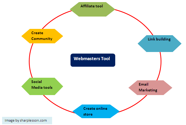 Learn webmasters tool