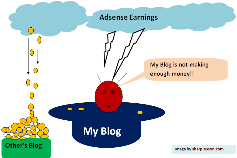 improve your adsense earnings.