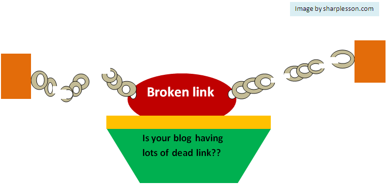 what is broken link