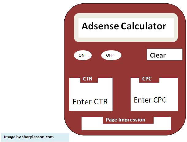 Learn adsense calculator