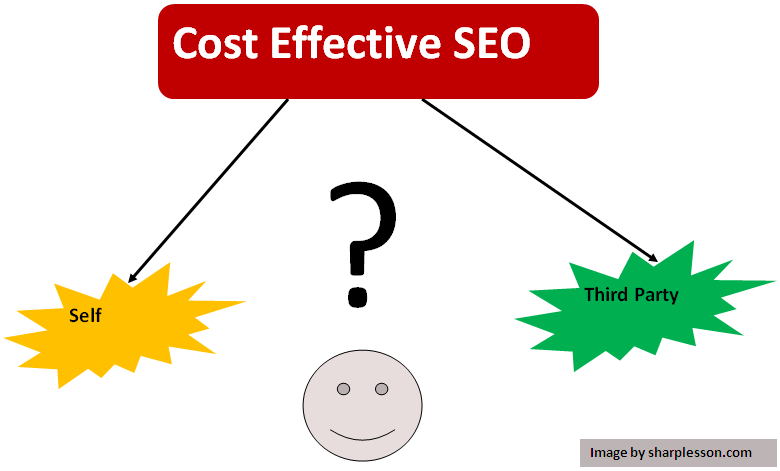 Learn cost effective SEO.
