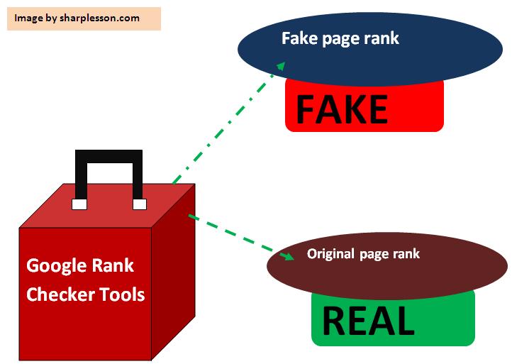 check Google rank checker tools.