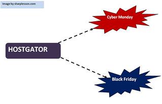 hostgator-cyber-monday